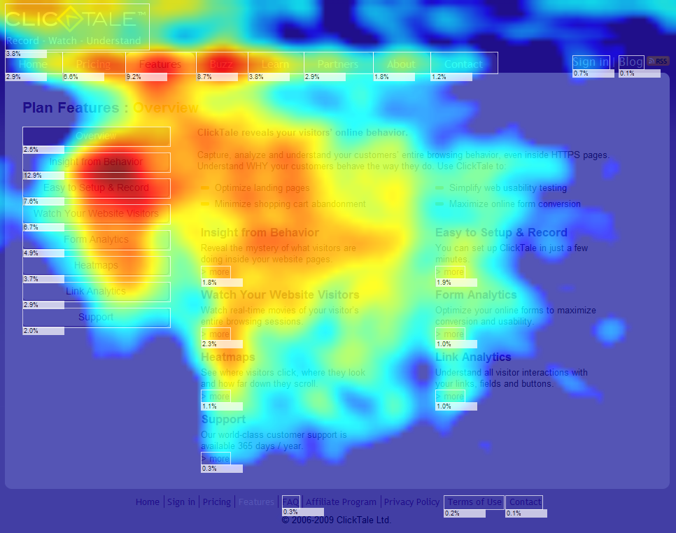 Heatmap Clicktale