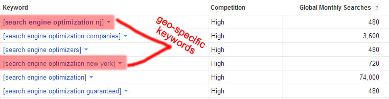 geo-specific keyword