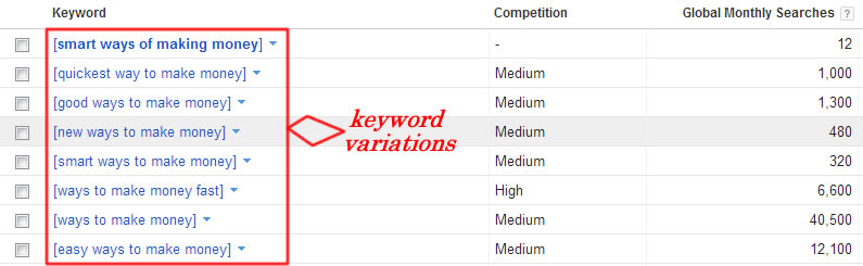 keyword variations