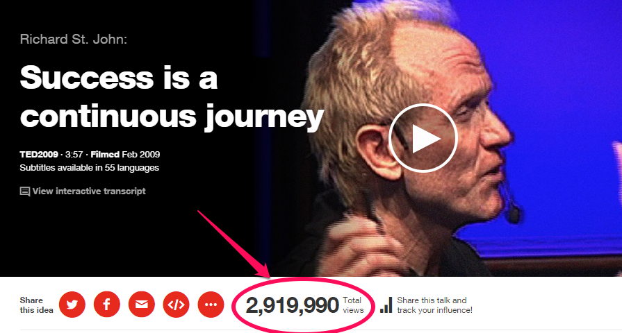 success is a continuous journey - most popular ted talks