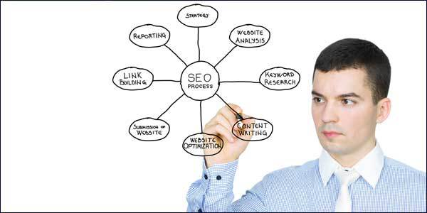 seo for brick and mortar business
