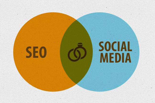 5 Ways That Social Media & SEO Work Together